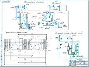 2.Многоцелевой токарный станок 17А20ПФ40 А1