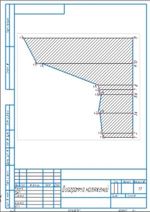 2.Диаграмма натяжений А4