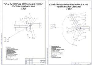 Чертеж схемы размещения оборудования около устья ремонтируемой скважины с ЭЦН и ШГН с наименованием деталей  2хА2 (формат А1)
