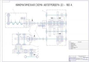 2.Чертеж кинематической схемы автогрейдера ДЗ-180А, с указанными элементами: двигатель, коробка передач, ручной тормоз, карданная передача, редуктор, балансир заднего моста, колесный тормоз, колесо (формат А1)