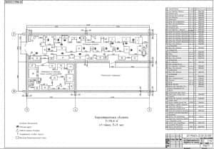 2.Чертеж плана размещения технологического оборудования в моторном участке (по проекту) в масштабе 1:50, с приведенным перечнем наименований элементов, условными обозначениями и характеристикой объекта: F=174.6м2, i=1 смена, Ря=3 чел.  (формат А1)