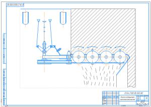 2.Технологическая схема работы ротационной косилки А2