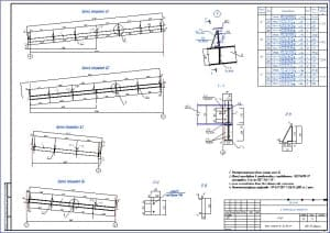 2.Чертеж сборочный балок покрытия Б1, Б2, Б3, Б4 с техническими требованиями