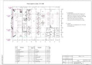 24.Чертеж плана расположения сети видеонаблюдения на 1 этаже в масштабе 1:200