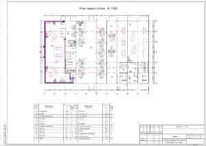 25.Чертеж плана расположения сети охранной сигнализации на 1 этаже в масштабе 1:200