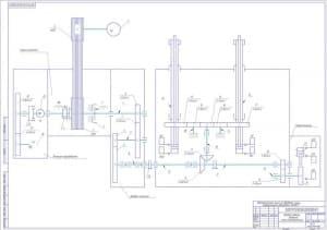 Кинематическая схема главного привода движения линии (формат А1)