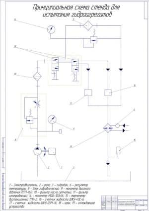 2.Принципиальная схема стенда для испытания гидроагрегатов (формат А1)