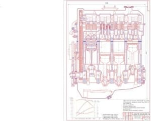 чертеж иаграммы теплового и динамического расчетов двигателя (формат А1)