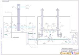 Схема кинематическая привода главного движения (формат А1)