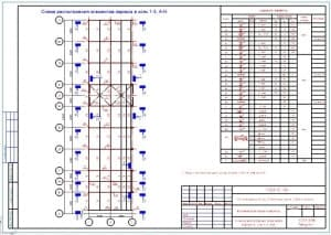 27.Чертеж схемы расположения элементов каркаса в осях 1-3 и А-Н
