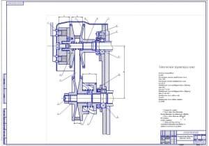 2.Сборочный чертеж клиноременного вариатора (формат А1)