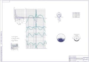 чертеж графики динамического расчета (формат А1)