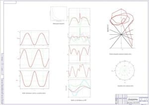 чертеж графики двигателя (формат А1)