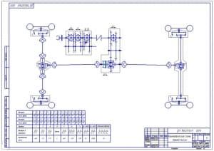 2.Кинематическая схема трансмиссии (формат А2)