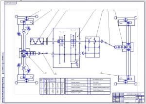 2.Кинематическая схема трансмиссии (формат А1): указаны условные обозначения – колесо, бортовая передача, двигатель внутреннего сгорания, механизм сцепления, коробка перемены передач