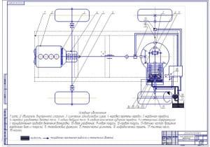 2.Схема кинематическая трансмиссии автомобиля (формат А1)