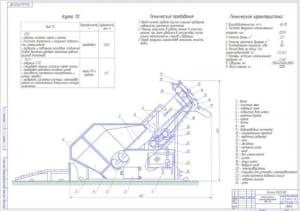 2.Чертеж общего вида измельчителя корнеклубнеплодов ИКС-5М (формат А1) с обозначением габаритных размеров и сборочных единиц: ванна