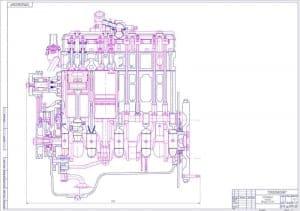 Чертеж графиков кинематического и динамического проектирования двигателя в масштабе 1:1 (формат А1 )