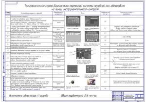 2.Карта диагностики тормозной системы передней оси автомобиля (формат А1) – 1ый лист