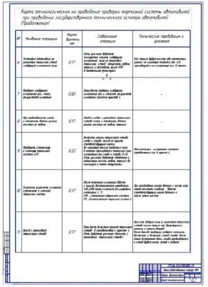 2.Технологическая карта – продолжение 2 лист (формат А1)