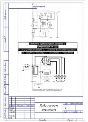 2.Виды систем зажигания (формат А4)