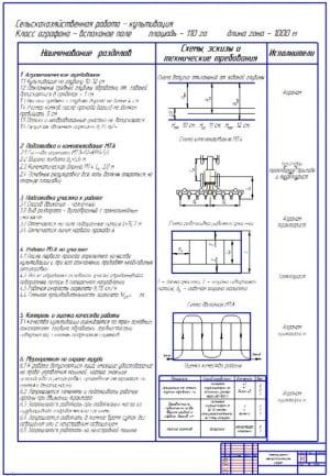 2.Карта культивации (формат А1)