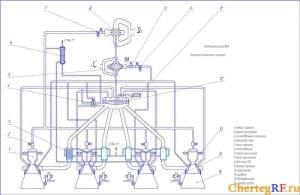 Чертеж пневмогидросистемы ЖРД с описанием позиций (формат А1)