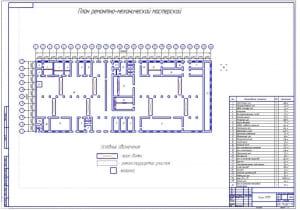 2.План ремонтно-механической мастерской РММ (формат А1)