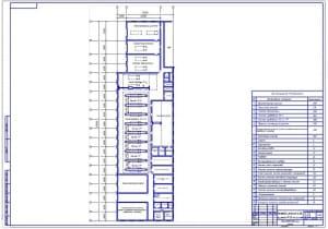 2.Чертеж производственного корпуса автотранспортного предприятия АТП (формат А1)