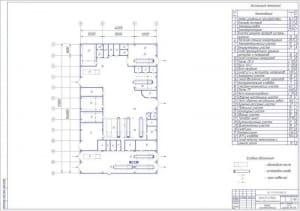 2.План производственного корпуса (формат А1)