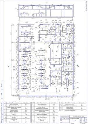 2.План производственного корпуса с зоной ремонта для автомобилей ГАЗ-3110 (формат А1)