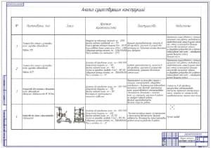 2.Анализ существующих конструкций с краткой характеристикой, указанием преимуществ и недостатков (формат А1)