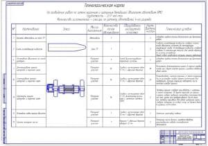 2.Технологическая карта на проведение работ по замене коренных и шатунных вкладышей двигателя автомобиля ЯМЗ-238 (формат А1)