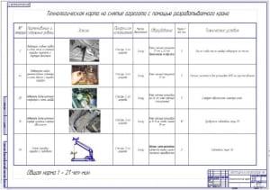 2.Технологическая карта на снятие агрегата с помощью разрабатываемого крана – подъемника (формат А1)