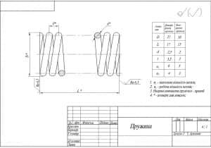 3.Чертеж пружины с техническими требованиями: 1. N1 – общее количество витков