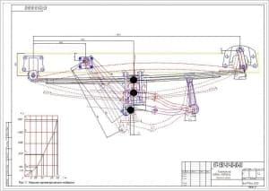 3.Чертеж СБ кинематики задней подвески в масштабе 1:4, с графиком упругой характеристики подвески (формат А2)