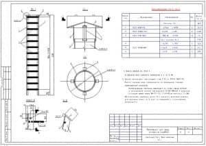 3.Чертеж лестницы Лм1, зонта круглого Зн1, с примечанием