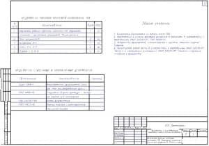 3.Чертеж общих данных: ведомости рабочих чертежей комплекта КЖ