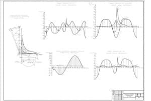 чертеж диаграммы теплового и динамического расчетов двигателя (формат А1)