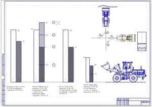 3.Схема действия и поворота погрузчика и графиками эффективности