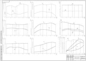 чертеж графики показателей рабочего процесса (формат А1)
