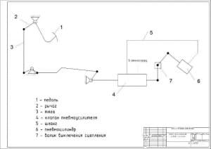 3.Схема принципиальная привода сцепления (формат А2) с указанием позиций