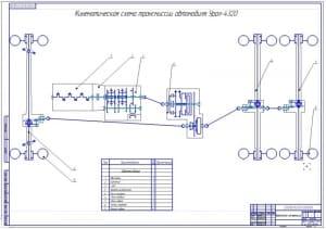 3.Кинематическая схема трансмиссии автомобиля Урал-4320 (формат А1)