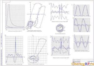Чертежи следующих схем: полярная диаграмма суммарных инерционных сил