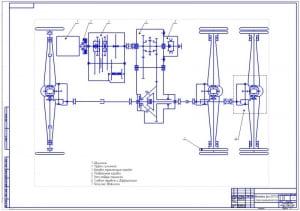 Кинематическая схема автомобиля Урал-55571 (формат А1) указанием позиций: двигатель, муфта сцепления, КПП