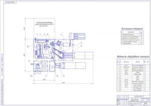 3.План размещения технологического оборудования кормоцеха (формат А1)