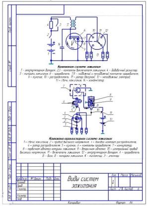 3.Виды систем зажигания (формат А4)