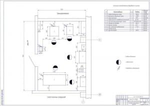 3.Слесарно-механический участок – планировочные решение (формат А1)
