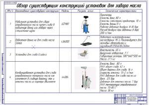 3.Обзор существующих конструкций установок для забора масла (формат А1)