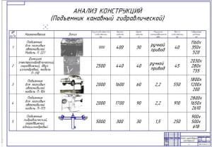 3.Анализ существующих гидравлических канавных подъемников (формат А1)